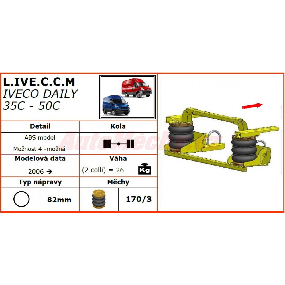Famous Iveco Daily Modelo 99 Elektro Gift - Electrical Diagram Ideas ...